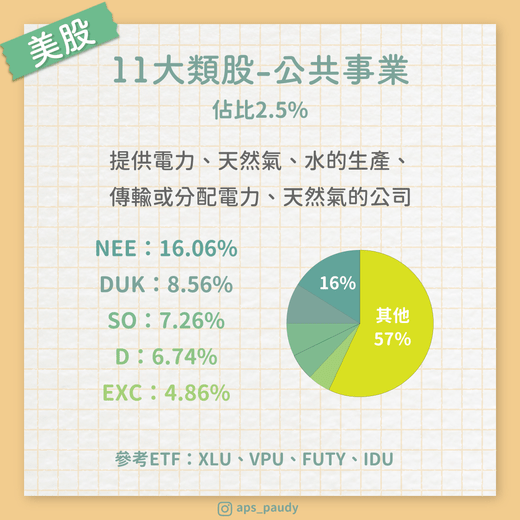 美股11大類股-公共事業介紹